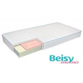 Двулицев матрак Beisy memo